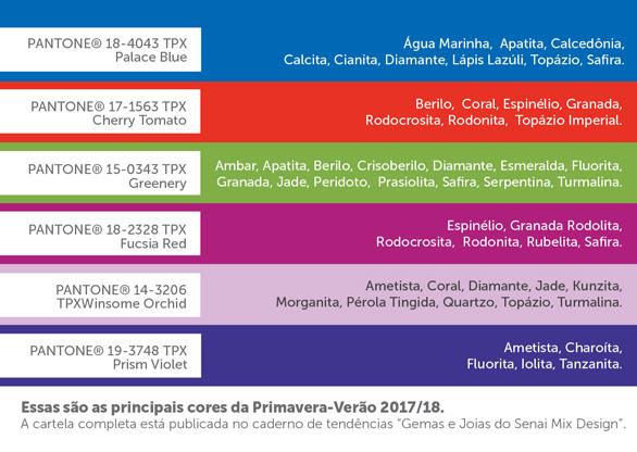 Cartela Pantone Primavera/ Verão 2017-208